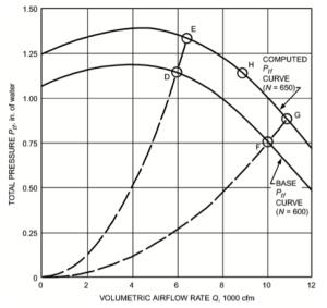 Fan curve2